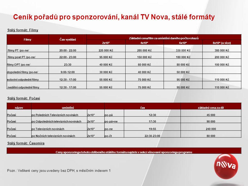 Ceník pořadů pro sponzorování, kanál TV Nova, stálé formáty Pozn.: Veškeré ceny jsou uvedeny bez DPH, s měsíčním indexem 1 názevumístěníčaszákladní ce