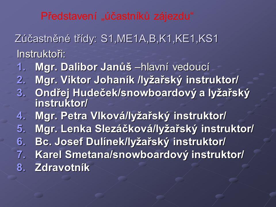 Zúčastněné třídy: S1,ME1A,B,K1,KE1,KS1 Instruktoři: 1.Mgr. Dalibor Janůš –hlavní vedoucí 2.Mgr. Viktor Johaník /lyžařský instruktor/ 3.Ondřej Hudeček/