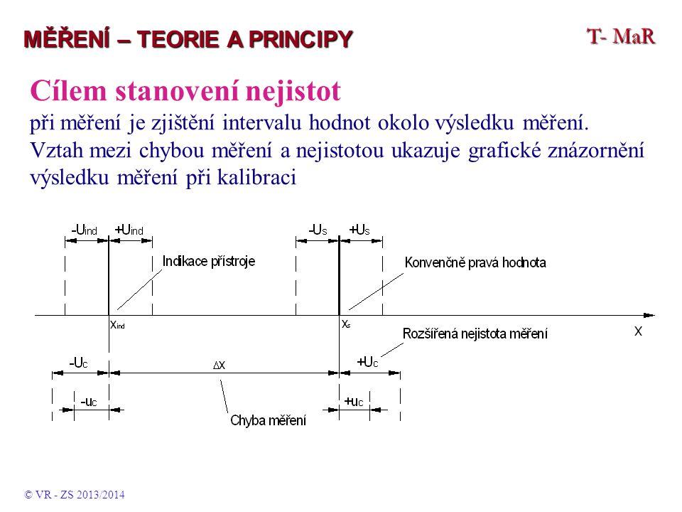 T- MaR MĚŘENÍ – TEORIE A PRINCIPY Cílem stanovení nejistot při měření je zjištění intervalu hodnot okolo výsledku měření. Vztah mezi chybou měření a n