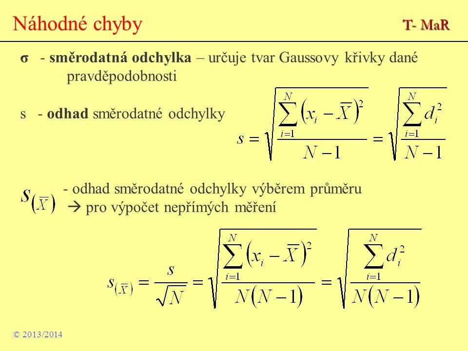 σ - směrodatná odchylka – určuje tvar Gaussovy křivky dané pravděpodobnosti s - odhad směrodatné odchylky - odhad směrodatné odchylky výběrem průměru