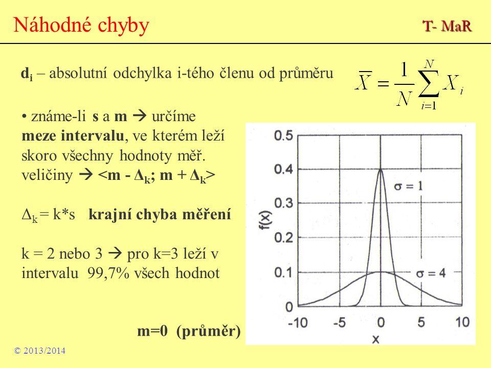 Náhodné chyby d i – absolutní odchylka i-tého členu od průměru známe-li s a m  určíme meze intervalu, ve kterém leží skoro všechny hodnoty měř. velič