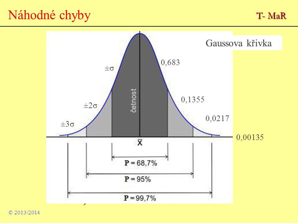 Náhodné chyby © 2013/2014 ) ±σ±σ 0,1355 0,0217 0,00135 ±2σ±2σ 0,683 ±3σ±3σ T- MaR Gaussova křivka