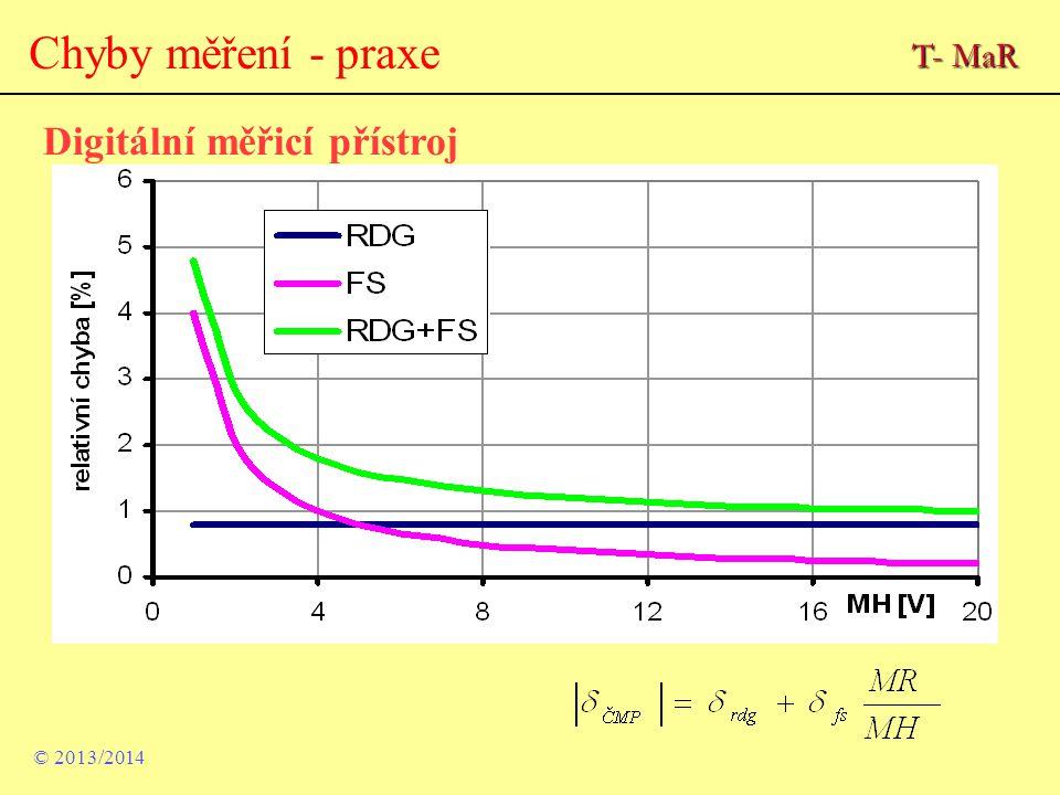 Digitální měřicí přístroj © 2013/2014 Chyby měření - praxe T- MaR
