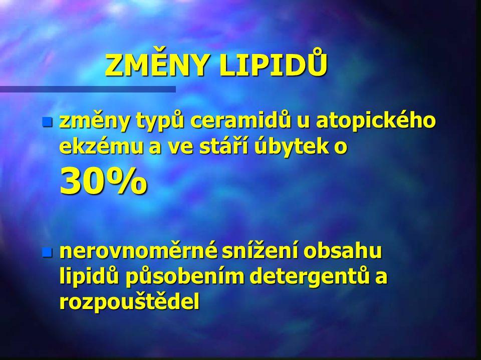 ZMĚNY LIPIDŮ n změny typů ceramidů u atopického ekzému a ve stáří úbytek o 30% n nerovnoměrné snížení obsahu lipidů působením detergentů a rozpouštěde
