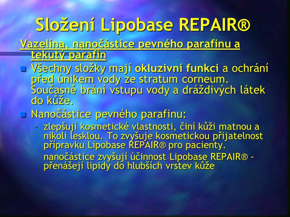 Složení Lipobase REPAIR® Vazelína, nanočástice pevného parafinu a tekutý parafin n Všechny složky mají okluzivní funkci a ochrání před únikem vody ze