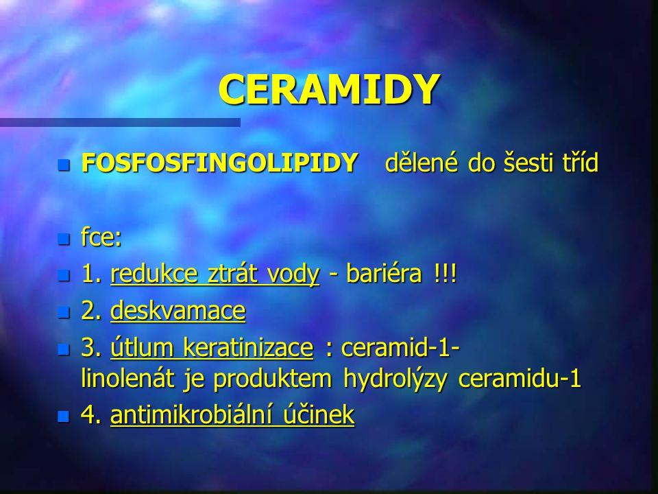 CERAMIDY n FOSFOSFINGOLIPIDYdělené do šesti tříd n fce: n 1. redukce ztrát vody - bariéra !!! n 2. deskvamace n 3. útlum keratinizace : ceramid-1- lin