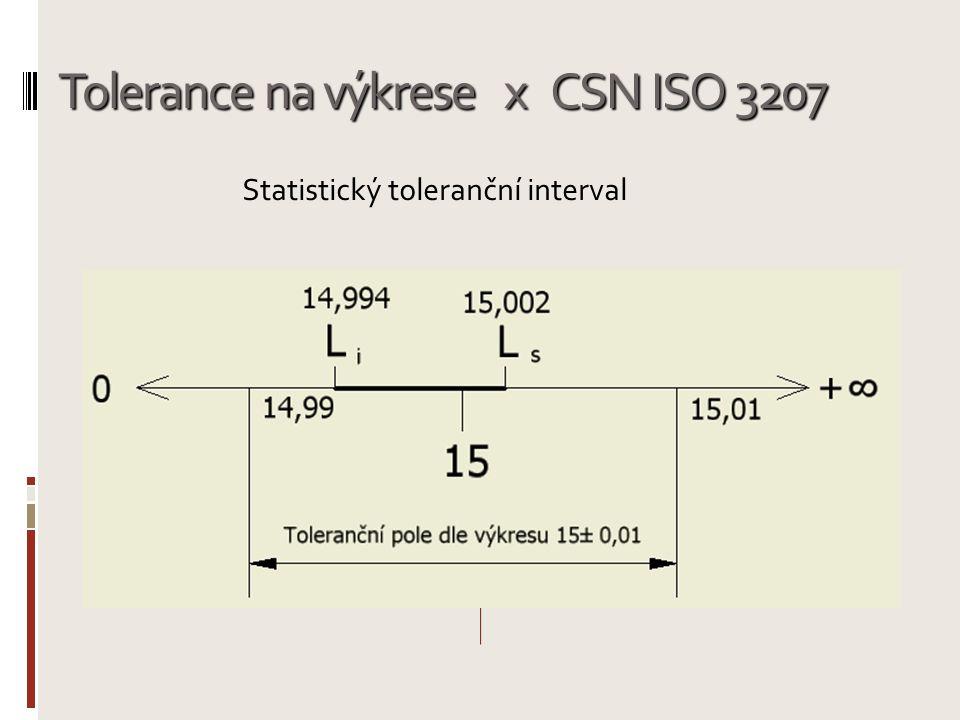 Tolerance na výkrese x CSN ISO 3207 Statistický toleranční interval