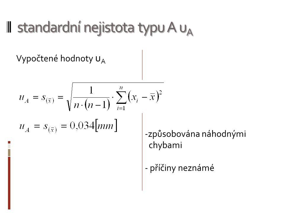 standardní nejistota typu A u A Vypočtené hodnoty u A -způsobována náhodnými chybami - příčiny neznámé