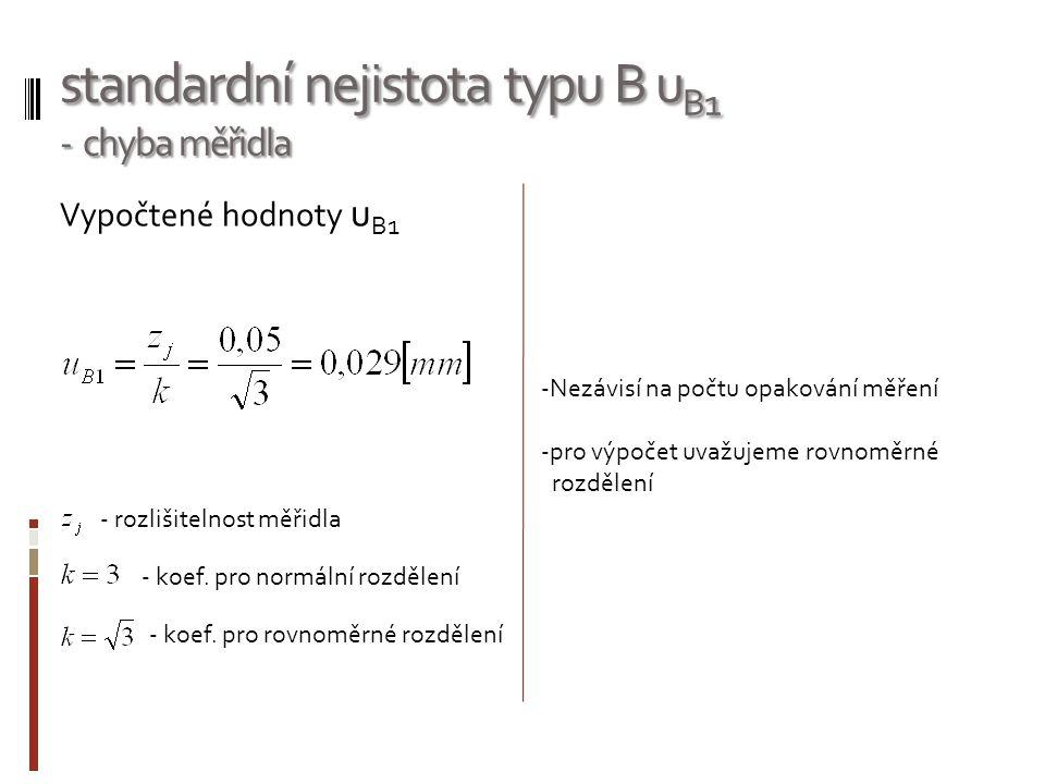 standardní nejistota typu B u B1 - chyba měřidla Vypočtené hodnoty u B1 -Nezávisí na počtu opakování měření -pro výpočet uvažujeme rovnoměrné rozdělení - rozlišitelnost měřidla - koef.