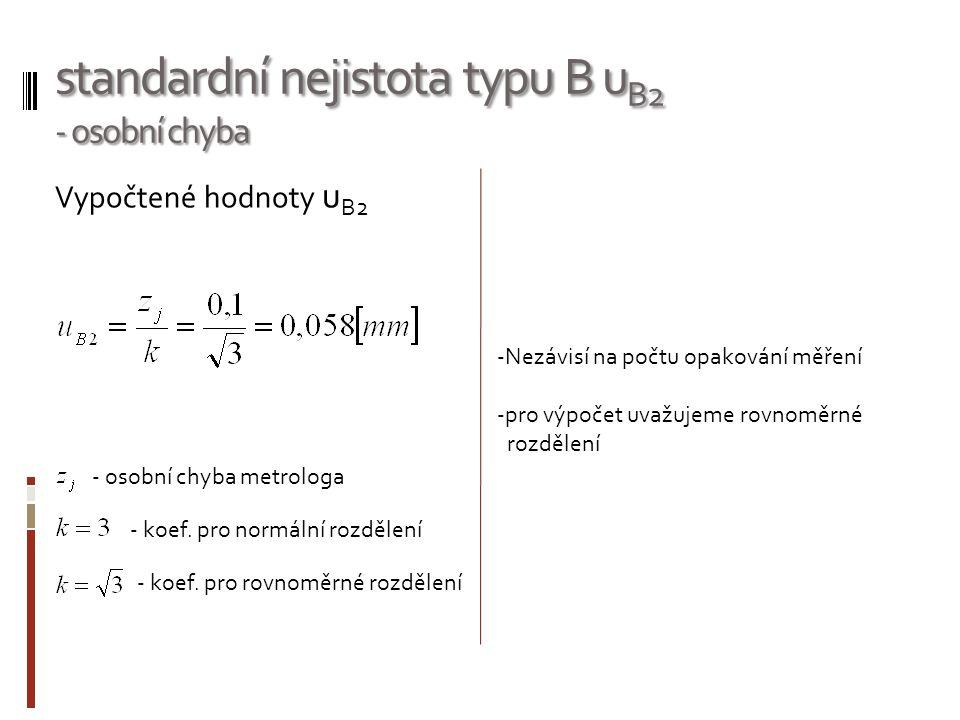 standardní nejistota typu B u B2 - osobní chyba Vypočtené hodnoty u B2 -Nezávisí na počtu opakování měření -pro výpočet uvažujeme rovnoměrné rozdělení - osobní chyba metrologa - koef.