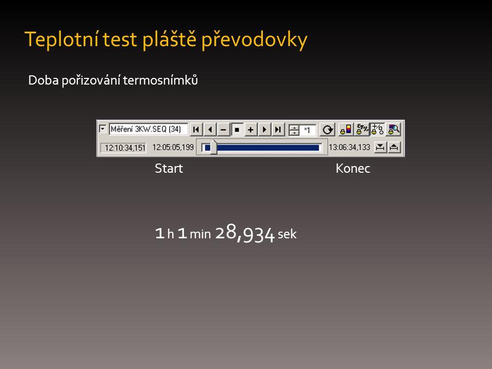 Teplotní test pláště převodovky Doba pořizování termosnímků 1 h 1 min 28,934 sek StartKonec