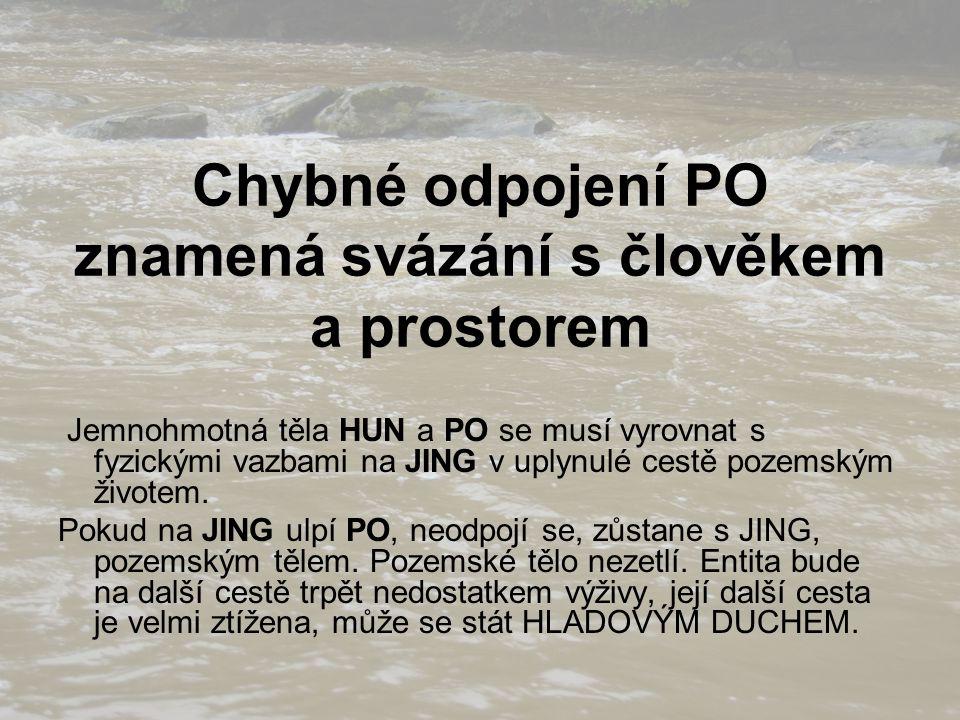Chybné odpojení PO znamená svázání s člověkem a prostorem Jemnohmotná těla HUN a PO se musí vyrovnat s fyzickými vazbami na JING v uplynulé cestě pozemským životem.
