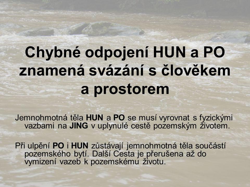 Chybné odpojení HUN a PO znamená svázání s člověkem a prostorem Jemnohmotná těla HUN a PO se musí vyrovnat s fyzickými vazbami na JING v uplynulé cestě pozemským životem.