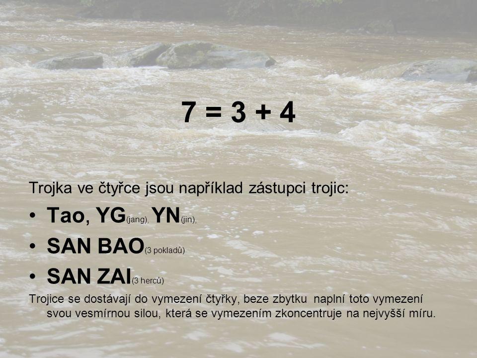 7 = 3 + 4 Trojka ve čtyřce jsou například zástupci trojic: Tao, YG (jang), YN (jin), SAN BAO (3 pokladů) SAN ZAI (3 herců) Trojice se dostávají do vym