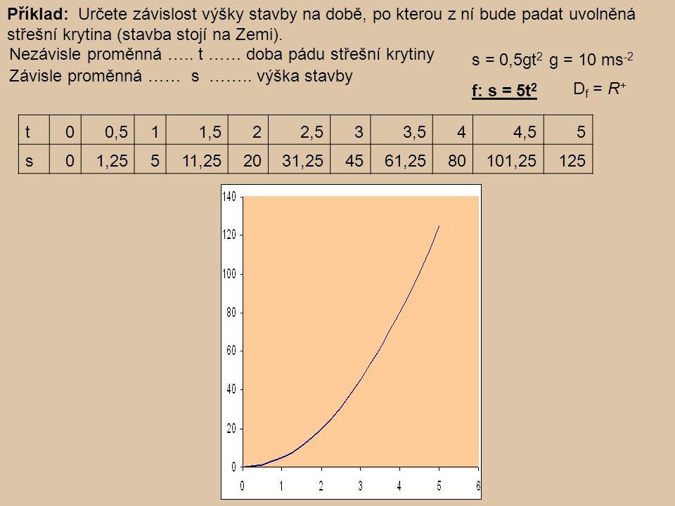 Příklad: Určete závislost výšky stavby na době, po kterou z ní bude padat uvolněná střešní krytina (stavba stojí na Zemi).