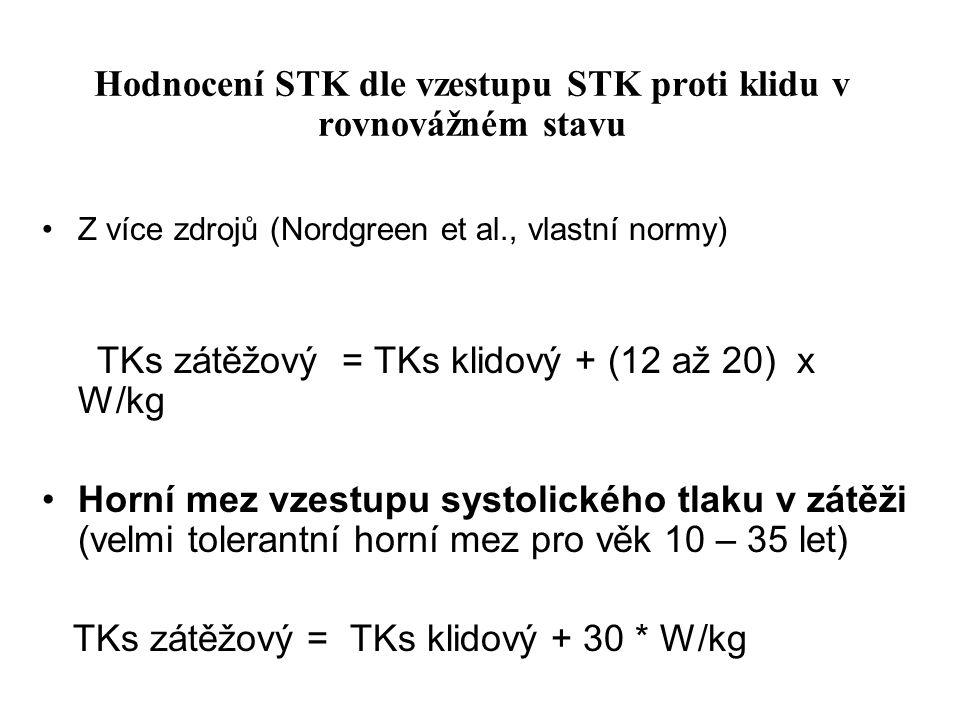 Hodnocení STK dle vzestupu STK proti klidu v rovnovážném stavu Z více zdrojů (Nordgreen et al., vlastní normy) TKs zátěžový = TKs klidový + (12 až 20)