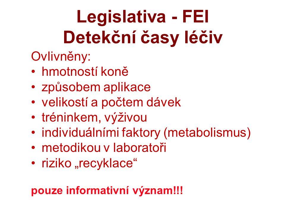 """Legislativa - FEI Detekční časy léčiv Ovlivněny: hmotností koně způsobem aplikace velikostí a počtem dávek tréninkem, výživou individuálními faktory (metabolismus) metodikou v laboratoři riziko """"recyklace pouze informativní význam!!!"""