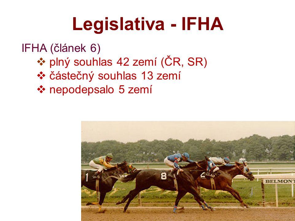 Legislativa - IFHA IFHA (článek 6)  plný souhlas 42 zemí (ČR, SR)  částečný souhlas 13 zemí  nepodepsalo 5 zemí