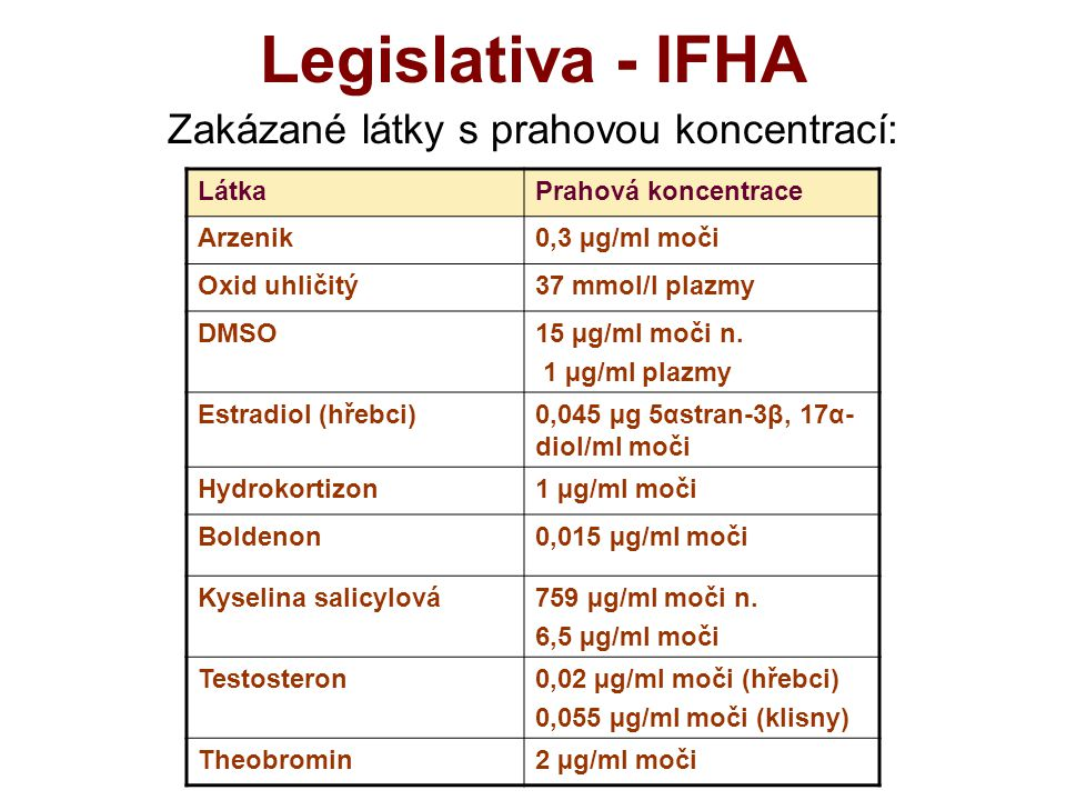 Legislativa - IFHA Zakázané látky s prahovou koncentrací: LátkaPrahová koncentrace Arzenik0,3 µg/ml moči Oxid uhličitý37 mmol/l plazmy DMSO15 µg/ml moči n.