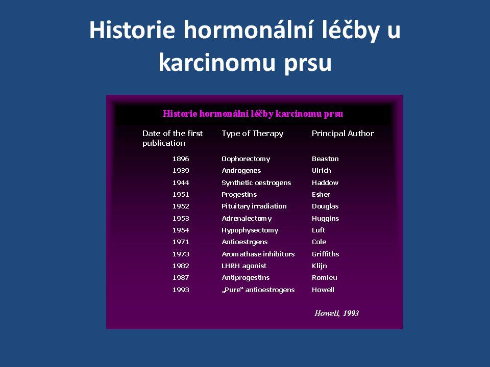 Historie hormonální léčby u karcinomu prsu