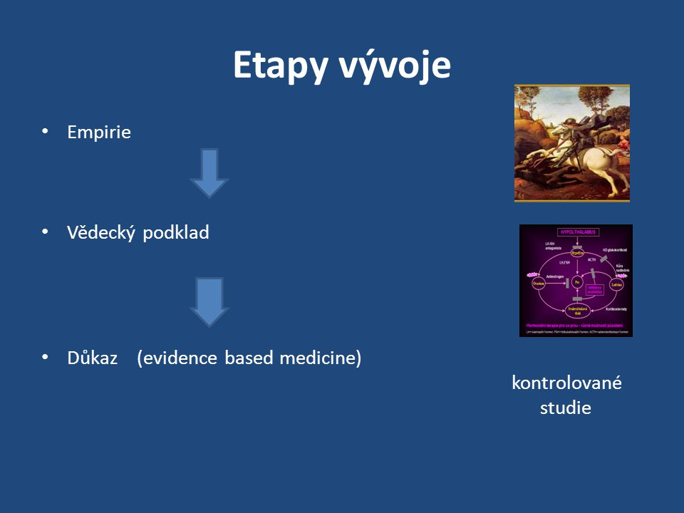 Etapy vývoje Empirie Vědecký podklad Důkaz (evidence based medicine) kontrolované studie