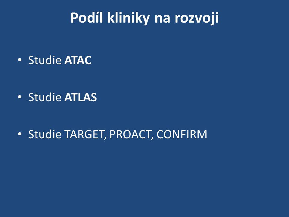 Podíl kliniky na rozvoji Studie ATAC Studie ATLAS Studie TARGET, PROACT, CONFIRM