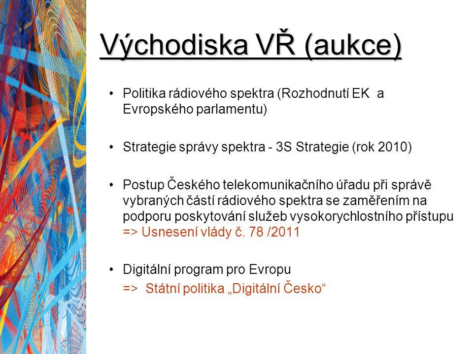 Východiska VŘ (aukce) Politika rádiového spektra (Rozhodnutí EK a Evropského parlamentu) Strategie správy spektra - 3S Strategie (rok 2010) Postup Českého telekomunikačního úřadu při správě vybraných částí rádiového spektra se zaměřením na podporu poskytování služeb vysokorychlostního přístupu => Usnesení vlády č.