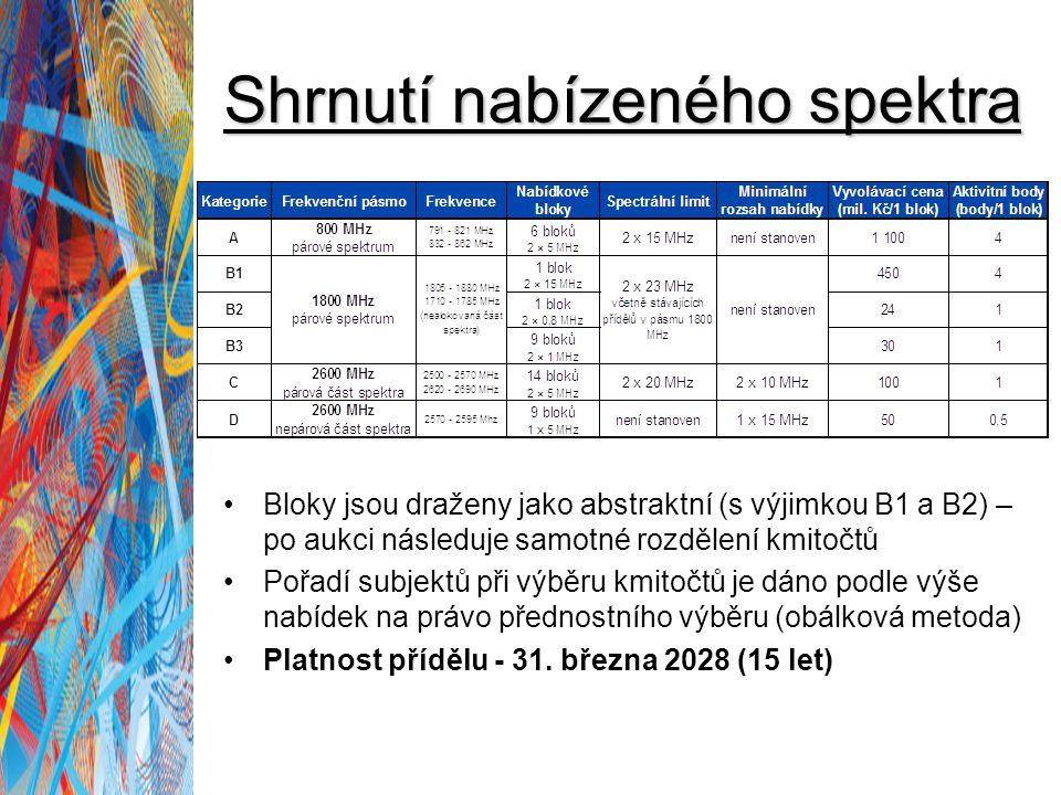 Shrnutí nabízeného spektra Bloky jsou draženy jako abstraktní (s výjimkou B1 a B2) – po aukci následuje samotné rozdělení kmitočtů Pořadí subjektů při výběru kmitočtů je dáno podle výše nabídek na právo přednostního výběru (obálková metoda) Platnost přídělu - 31.