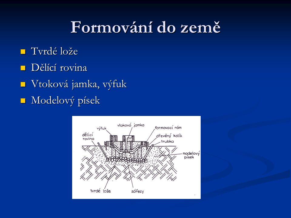 Formování do země Tvrdé lože Dělící rovina Vtoková jamka, výfuk Modelový písek