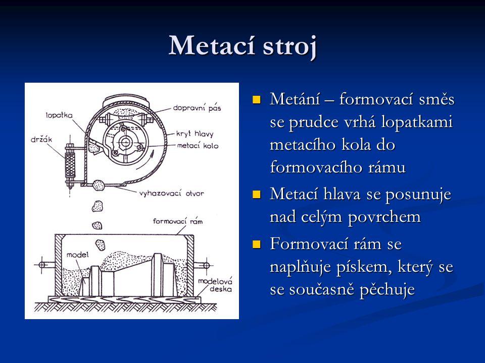Metací stroj Metání – formovací směs se prudce vrhá lopatkami metacího kola do formovacího rámu Metací hlava se posunuje nad celým povrchem Formovací rám se naplňuje pískem, který se se současně pěchuje