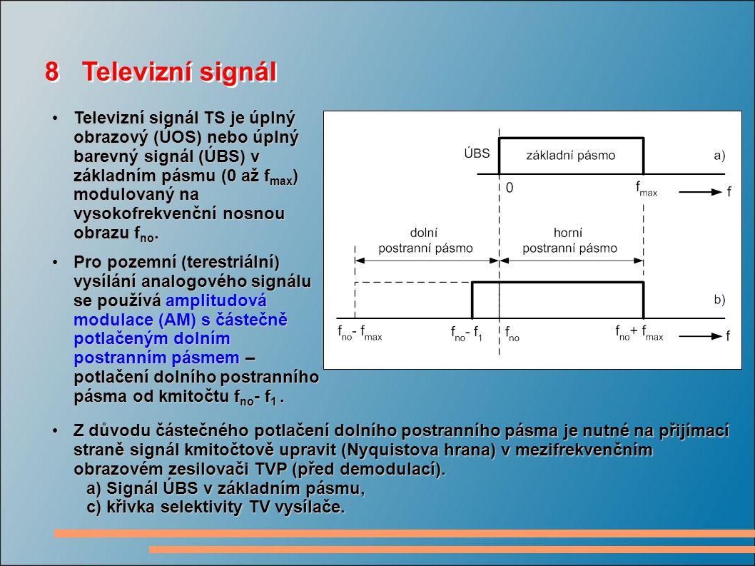 8 Televizní signál Televizní signál TS je úplný obrazový (ÚOS) nebo úplný barevný signál (ÚBS) v základním pásmu (0 až f max ) modulovaný na vysokofrekvenční nosnou obrazu f no.