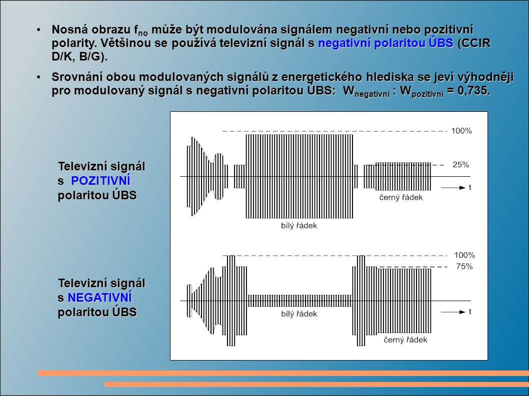 Nosná obrazu f no může být modulována signálem negativní nebo pozitivní polarity.