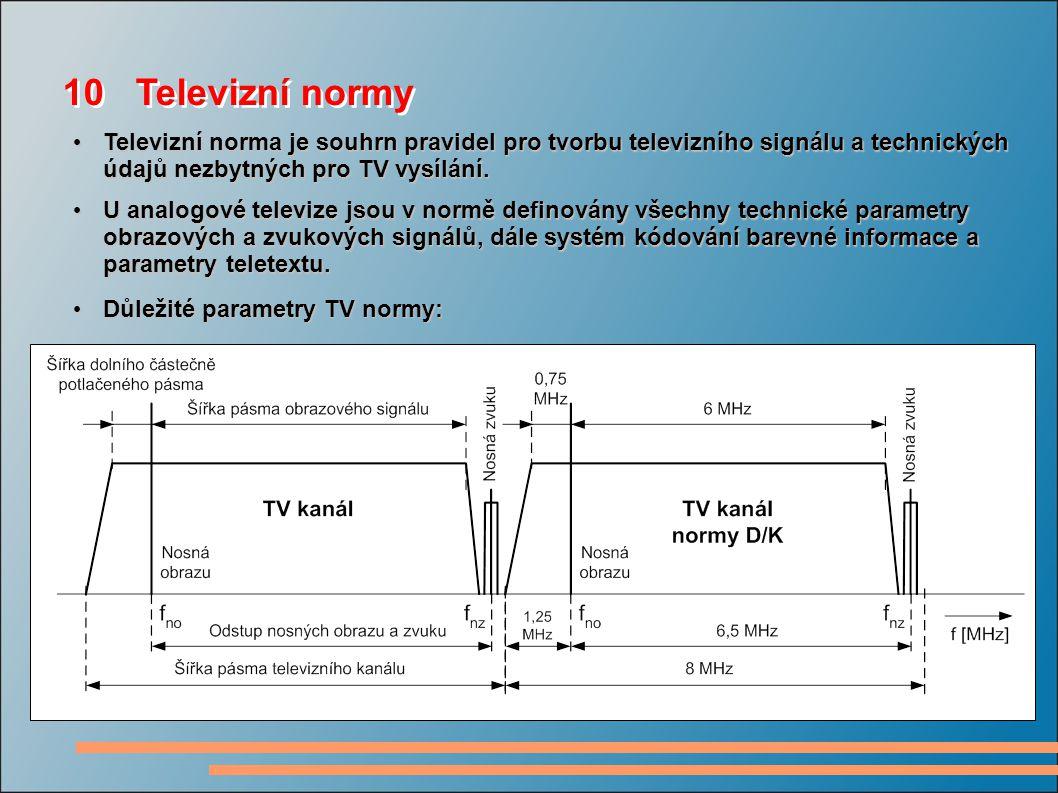 Televizní norma je souhrn pravidel pro tvorbu televizního signálu a technických údajů nezbytných pro TV vysílání.