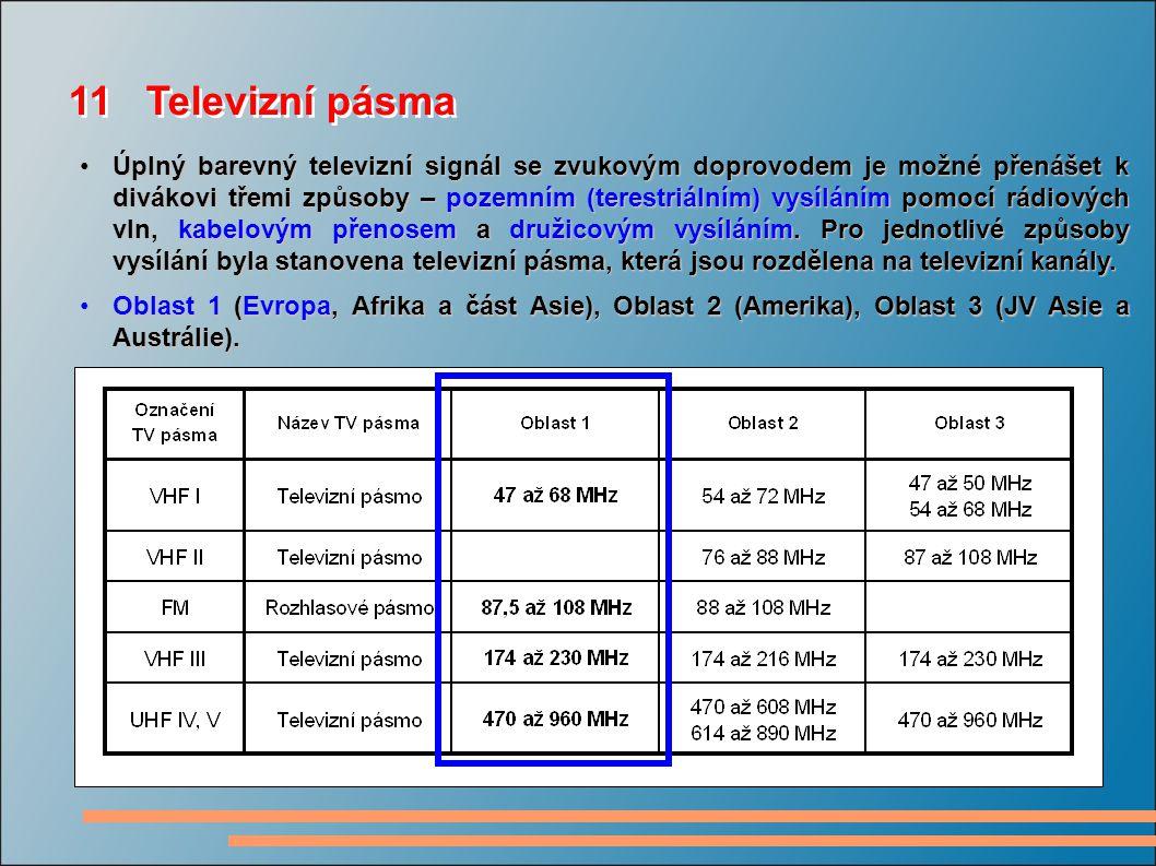 Úplný barevný televizní signál se zvukovým doprovodem je možné přenášet k divákovi třemi způsoby – pozemním (terestriálním) vysíláním pomocí rádiových vln, kabelovým přenosem a družicovým vysíláním.