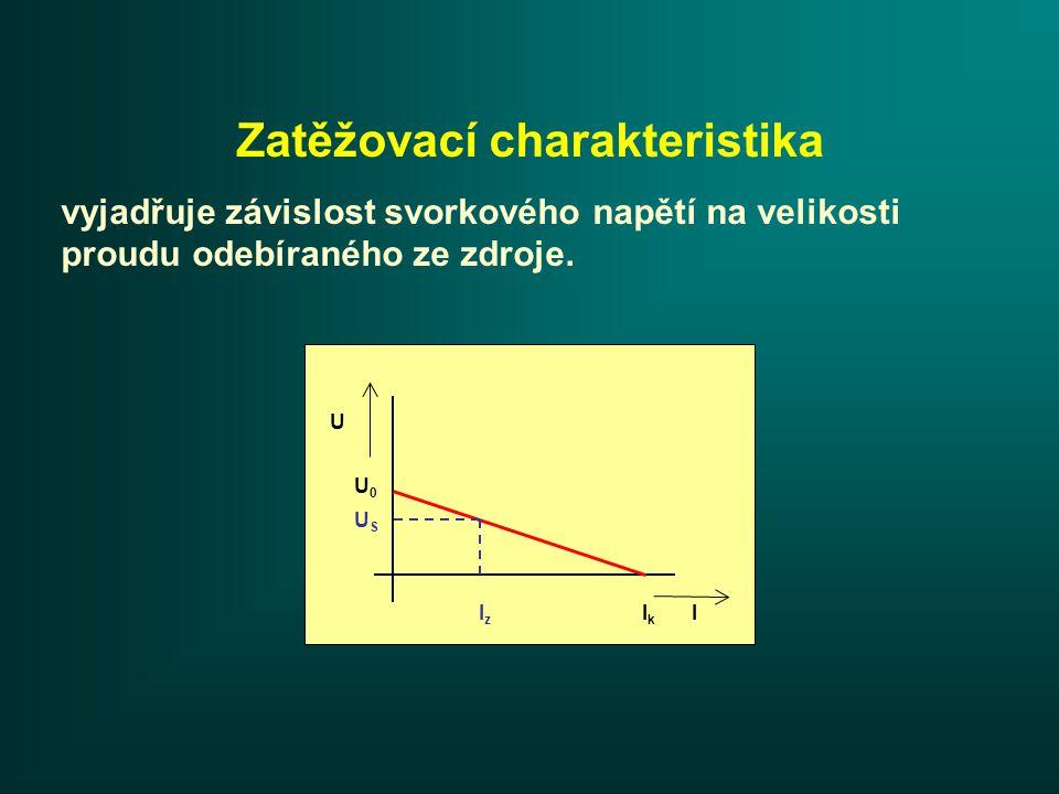 Zatěžovací charakteristika vyjadřuje závislost svorkového napětí na velikosti proudu odebíraného ze zdroje.