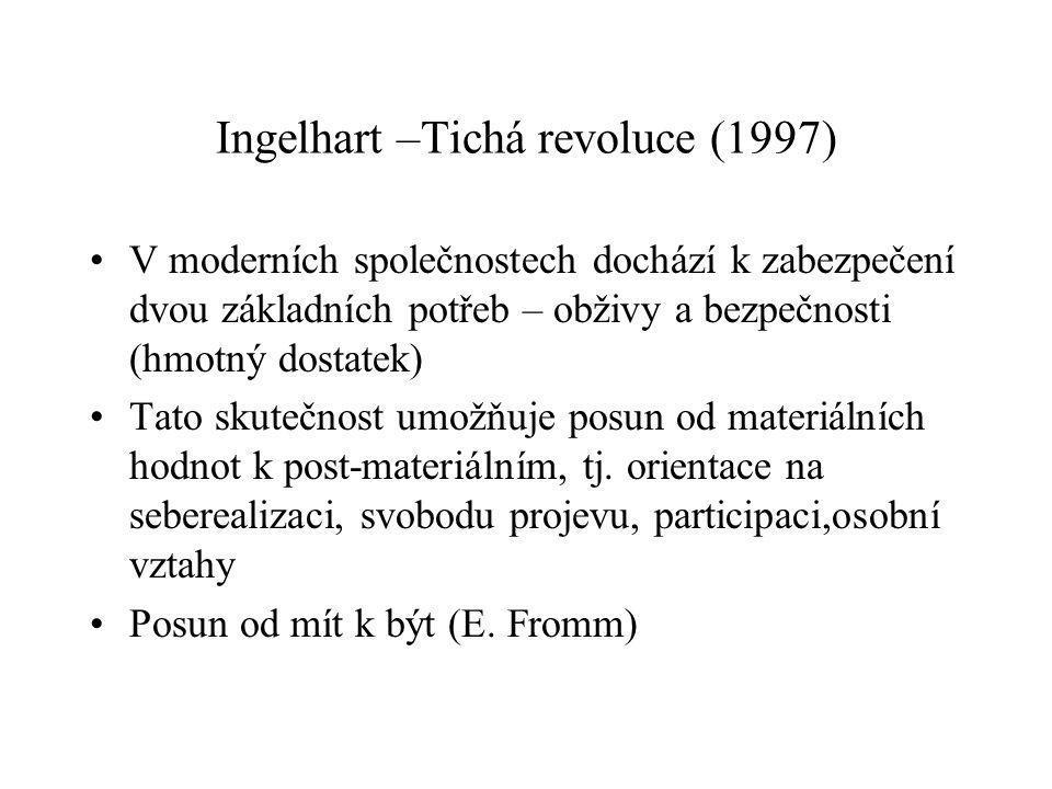 Ingelhart –Tichá revoluce (1997) V moderních společnostech dochází k zabezpečení dvou základních potřeb – obživy a bezpečnosti (hmotný dostatek) Tato skutečnost umožňuje posun od materiálních hodnot k post-materiálním, tj.