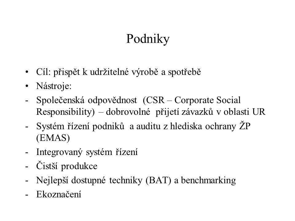 Podniky Cíl: přispět k udržitelné výrobě a spotřebě Nástroje: -Společenská odpovědnost (CSR – Corporate Social Responsibility) – dobrovolné přijetí závazků v oblasti UR -Systém řízení podniků a auditu z hlediska ochrany ŽP (EMAS) -Integrovaný systém řízení -Čistší produkce -Nejlepší dostupné techniky (BAT) a benchmarking -Ekoznačení