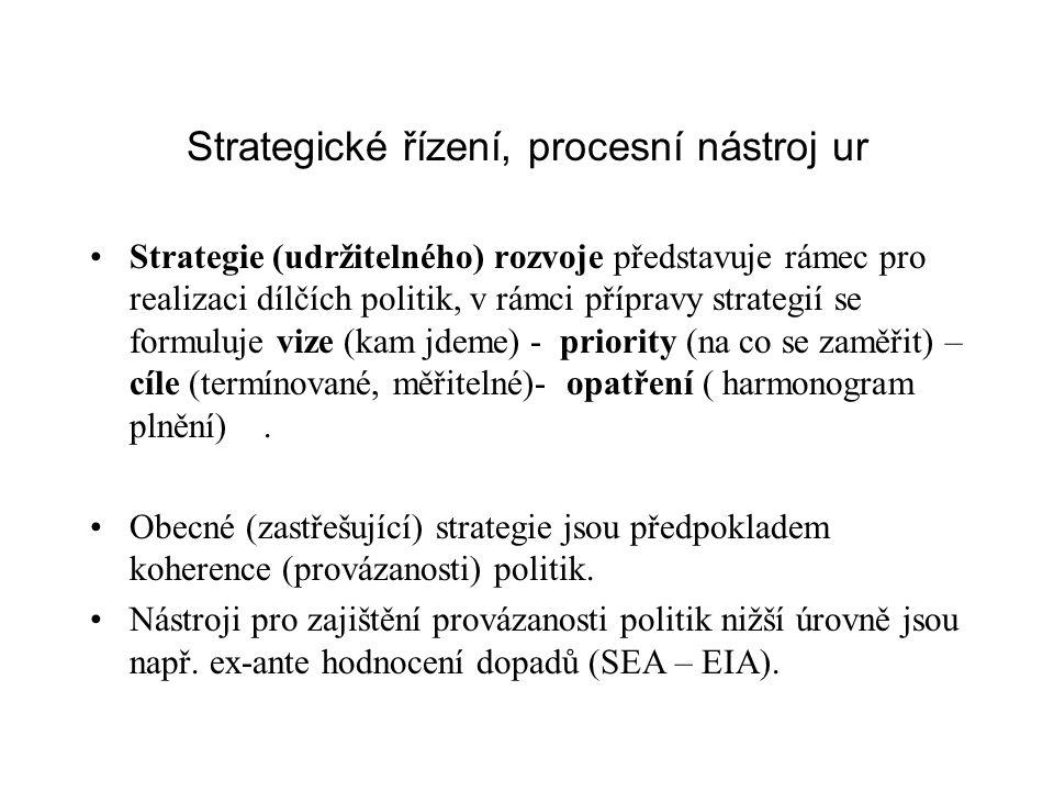 Strategické řízení, procesní nástroj ur Strategie (udržitelného) rozvoje představuje rámec pro realizaci dílčích politik, v rámci přípravy strategií se formuluje vize (kam jdeme) - priority (na co se zaměřit) – cíle (termínované, měřitelné)- opatření ( harmonogram plnění).