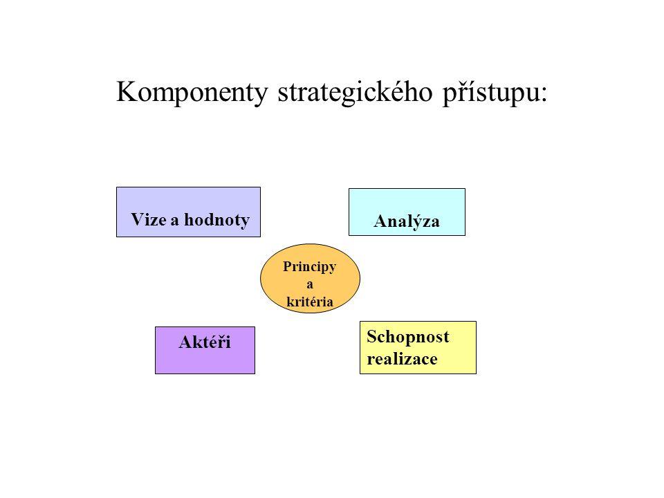 Komponenty strategického přístupu: Vize a hodnoty Analýza Principy a kritéria Aktéři Schopnost realizace