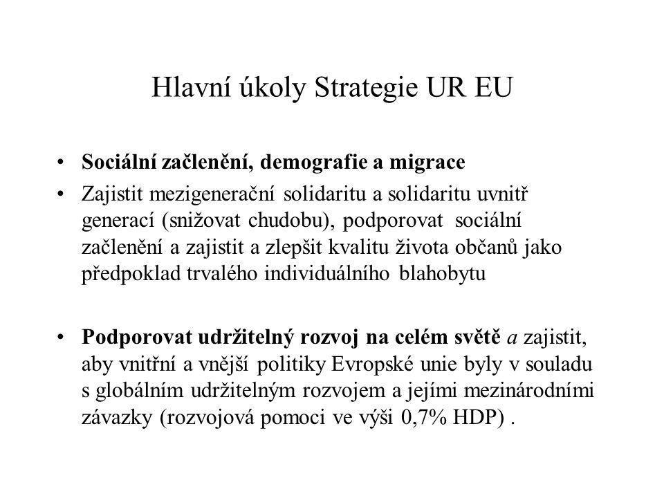 Hlavní úkoly Strategie UR EU Sociální začlenění, demografie a migrace Zajistit mezigenerační solidaritu a solidaritu uvnitř generací (snižovat chudobu), podporovat sociální začlenění a zajistit a zlepšit kvalitu života občanů jako předpoklad trvalého individuálního blahobytu Podporovat udržitelný rozvoj na celém světě a zajistit, aby vnitřní a vnější politiky Evropské unie byly v souladu s globálním udržitelným rozvojem a jejími mezinárodními závazky (rozvojová pomoci ve výši 0,7% HDP).