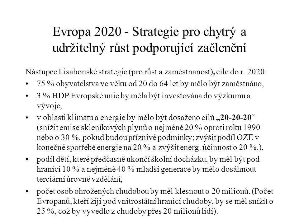Evropa 2020 - Strategie pro chytrý a udržitelný růst podporující začlenění Nástupce Lisabonské strategie (pro růst a zaměstnanost), cíle do r.