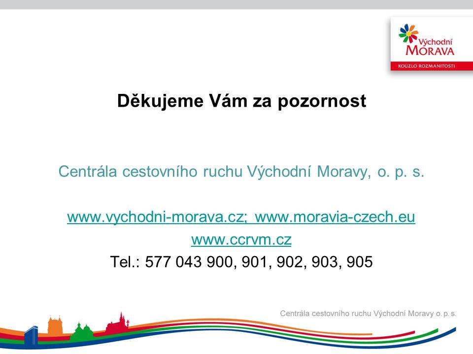 Děkujeme Vám za pozornost Centrála cestovního ruchu Východní Moravy, o. p. s. www.vychodni-morava.cz; www.moravia-czech.eu www.ccrvm.cz Tel.: 577 043