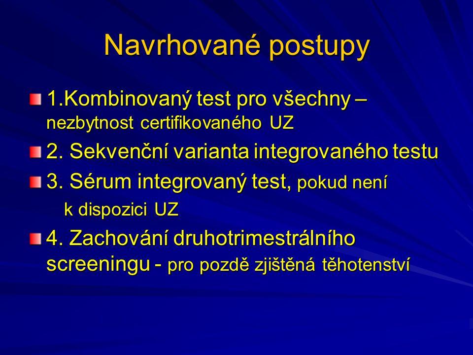 Navrhované postupy 1.Kombinovaný test pro všechny – nezbytnost certifikovaného UZ 2.