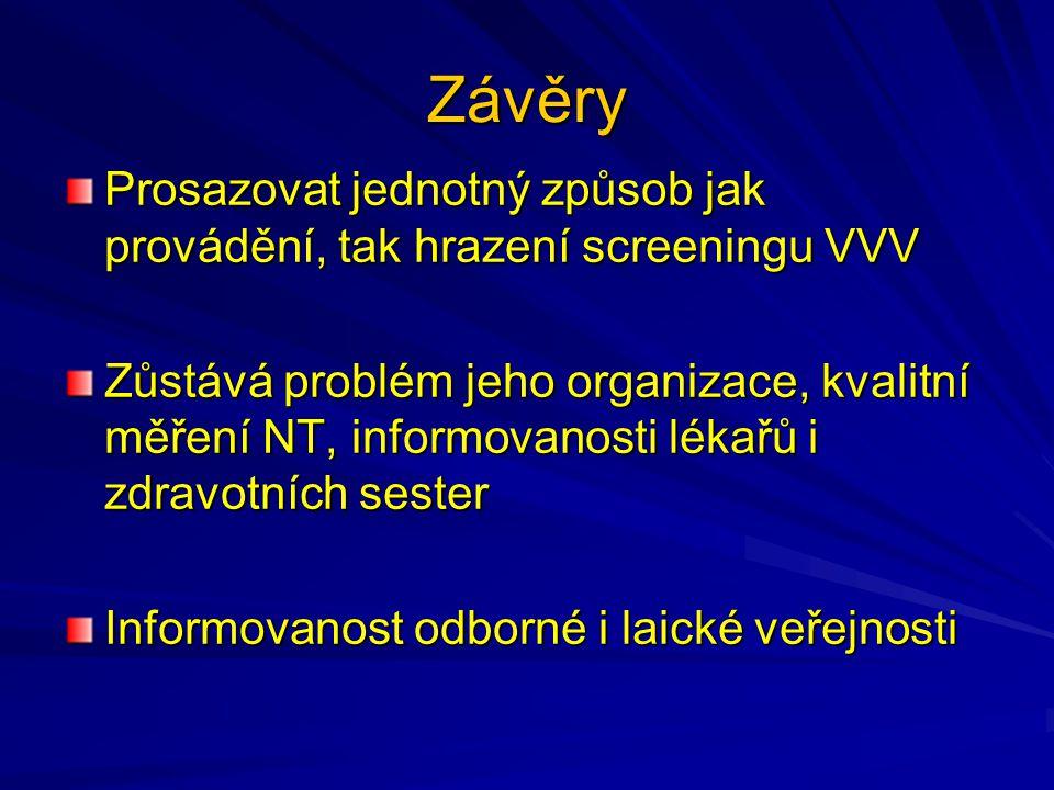 Závěry Prosazovat jednotný způsob jak provádění, tak hrazení screeningu VVV Zůstává problém jeho organizace, kvalitní měření NT, informovanosti lékařů i zdravotních sester Informovanost odborné i laické veřejnosti