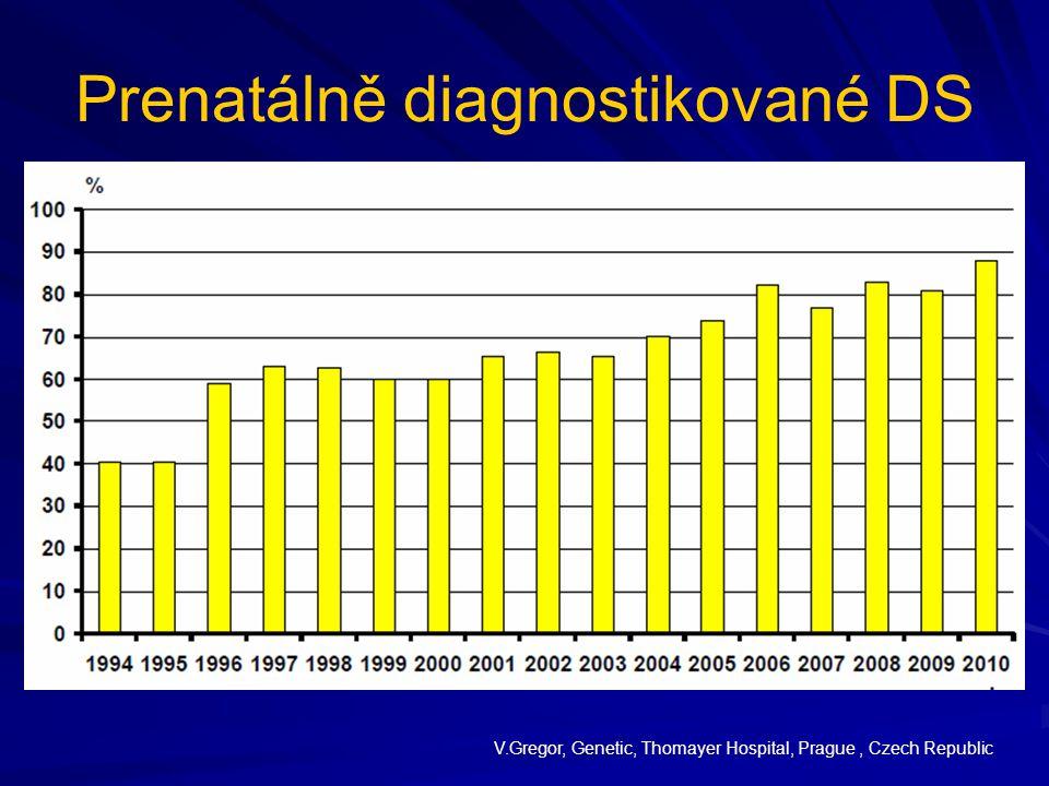 Prenatálně diagnostikované DS V.Gregor, Genetic, Thomayer Hospital, Prague, Czech Republic