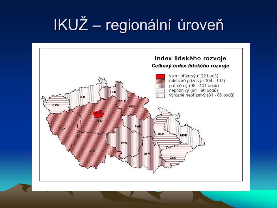 IKUŽ – regionální úroveň