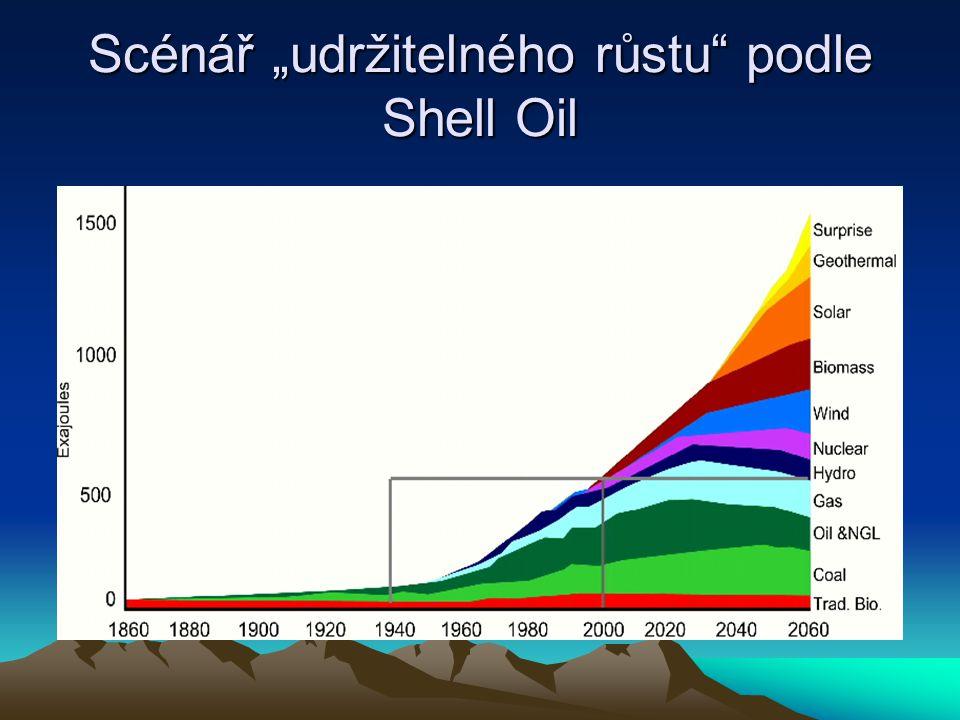 """Scénář """"udržitelného růstu"""" podle Shell Oil"""