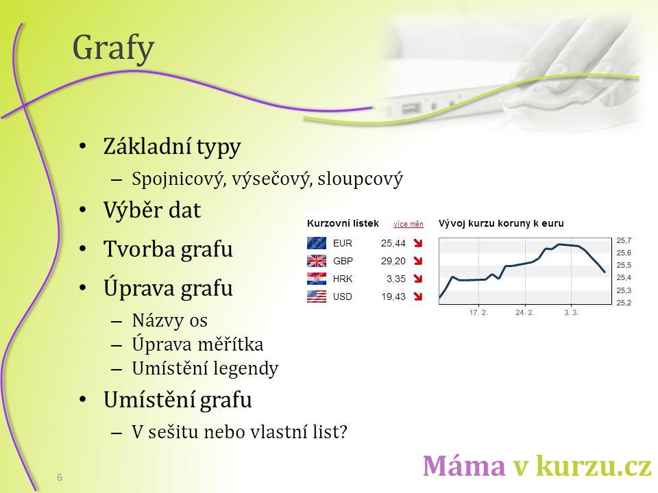Grafy Základní typy – Spojnicový, výsečový, sloupcový Výběr dat Tvorba grafu Úprava grafu – Názvy os – Úprava měřítka – Umístění legendy Umístění grafu – V sešitu nebo vlastní list.