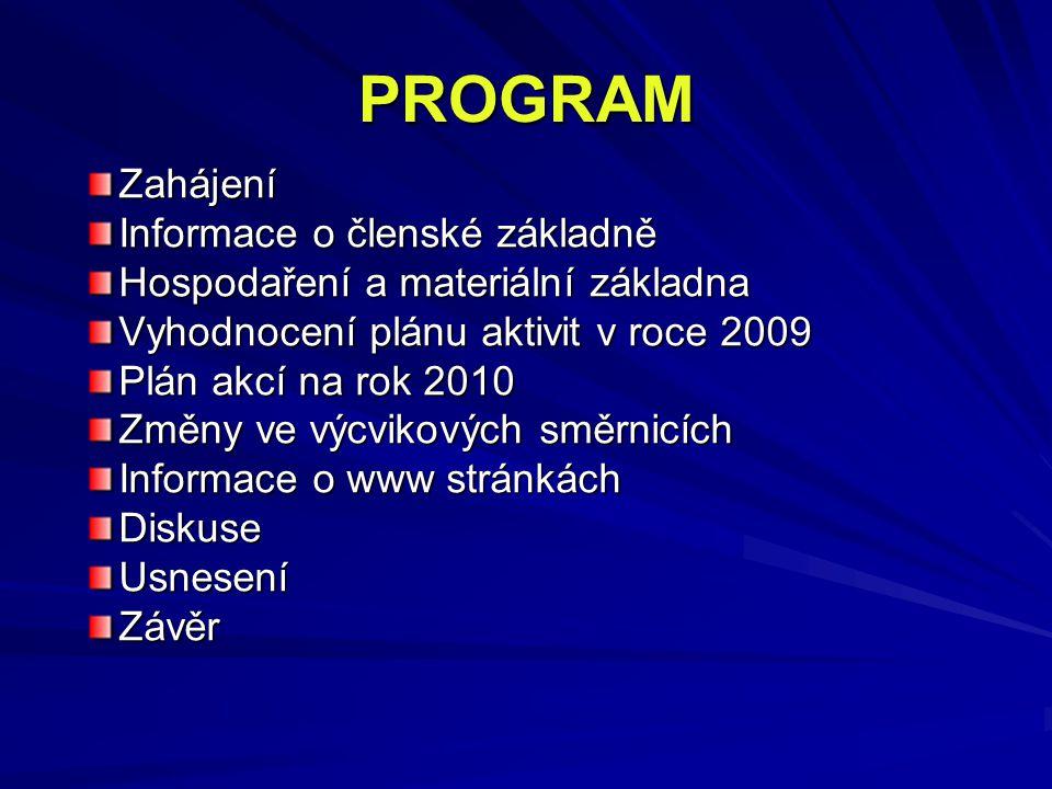 PROGRAM Zahájení Informace o členské základně Hospodaření a materiální základna Vyhodnocení plánu aktivit v roce 2009 Plán akcí na rok 2010 Změny ve v