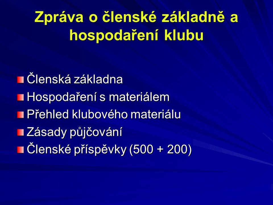 TermínNázevOrganizovalKontakpočet 28.2.-4.5.kurz P1 Holopírek K203 11 13.5.-22.5.